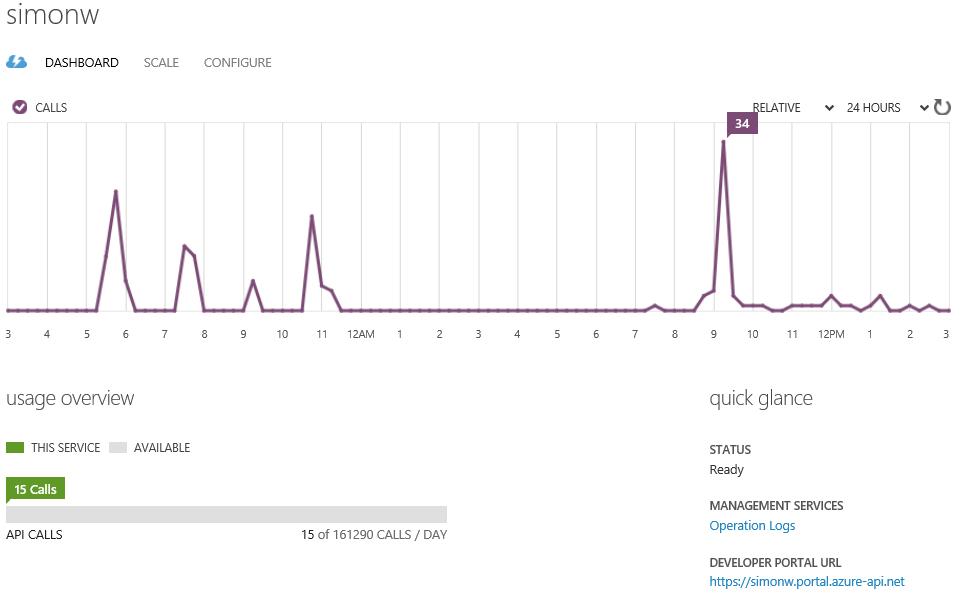 Azure Portal Traffic View