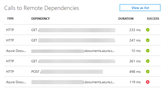 Remote Dependencies