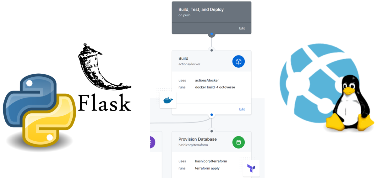 Use GitHub Actions to deploy a Python Flask web app to Azure App
